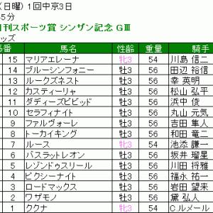 2021 第55回日刊スポーツ賞 シンザン記念