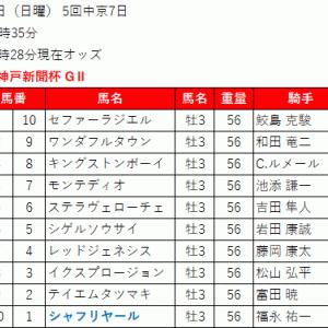 2021 第69回神戸新聞杯