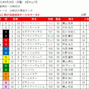 2021 第67回産経賞オールカマー