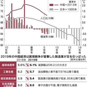 中国経済に少子高齢化の影が