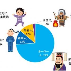 現実味を増す習近平の台湾侵攻 家康の大阪城落城戦略に類似か