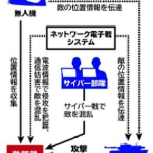陸上自衛隊と米陸軍が日米共同訓練を実施 中露にらみ新戦術