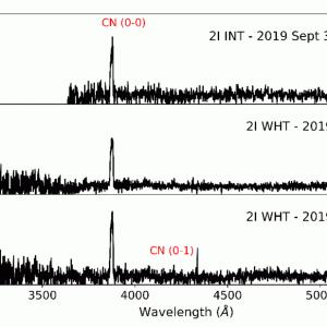 2I /ボリソフ:AC2 枯渇した星間彗星