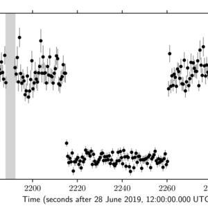 恒星の掩蔽からの(50000)Quaoarの大気に対する新しい制約