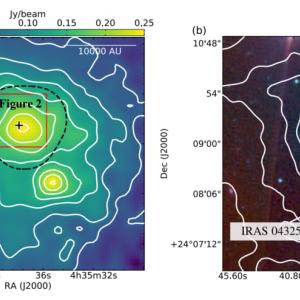 アタカマコンパクトアレイによって明らかになった、おうし座の深く埋め込まれたオブジェクトからの低速双極流出