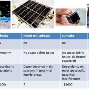 金星の大気その場調査のためのチップサットの実現可能性分析と予備設計