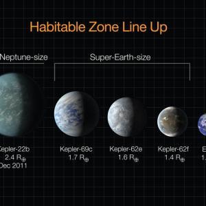 海王星以下のサイズの惑星の性質と起源