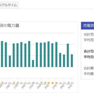 5月の発電量が記録的でした