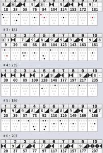 5/29 ボウリング再開!40肩ボウラー奮戦記。