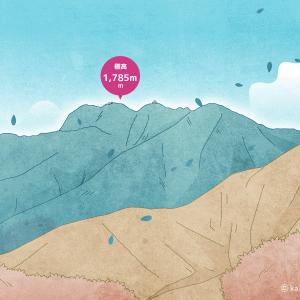 山の名前の由来「三ツ峠山」