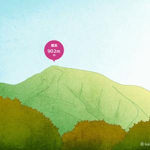 山の名前の由来「日の出山」
