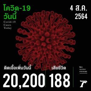 日本14000人 タイ20200人