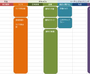学習計画 vol.14
