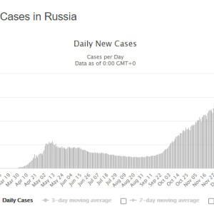 ロシア:グム百貨店でワクチン接種