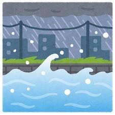 ハザードマップで水害リスクを確認する人はどのくらいいるのか?