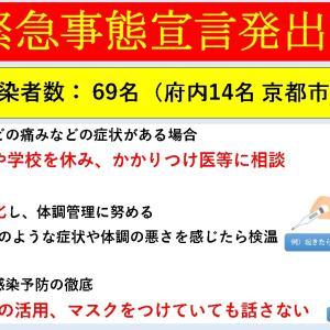 ワクチン接種危険性!・緊急事態宣言発令再延長6/20迄決定!・父の米寿誕生会延期・買い物/DVD