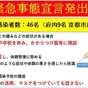 家事・田口不動産(貸し倉庫空き有り)・町内情報LINE登録を!・緊急事態宣言発令再延長6/20迄