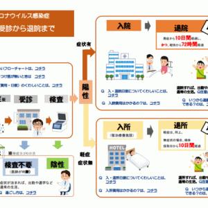 新型コロナ感染症の感染拡大、3日に神戸市過去最高に