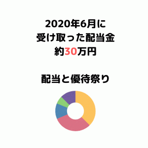 【2020年6月受取配当金】税引き後30万円超え!配当金受領銘柄&優待銘柄