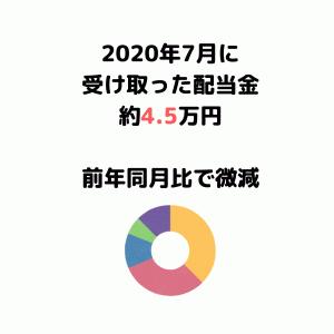 【2020年7月受取配当金】保有しているREIT銘柄から入金!REITは高配当分散先