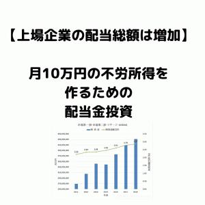 【上場企業の配当総額・配当性向・配当利回り推移】配当金投資のメリットを活かして月10万円の不労所得