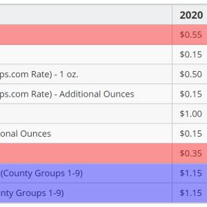 2020年のアメリカ郵便料金