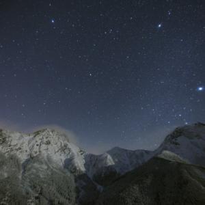 Time Travel 2013~吹雪の稜線を散歩するおおいぬ