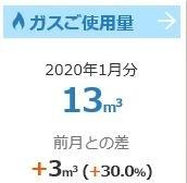 【家計簿】ふたり暮らしの都市ガス使用量(1月)
