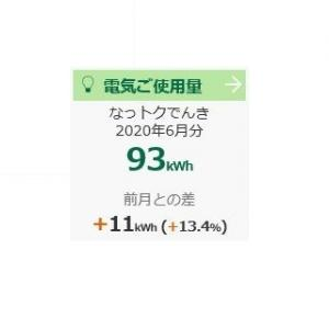 【家計簿】ふたり暮らしの電気使用量(6月分)