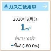 【家計簿】ふたり暮らしの都市ガス使用量(9月)