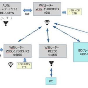 LANケーブルの交換だけで通信速度アップ! ~接続ケーブルは重要~