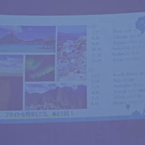 【浜松科学館】6月18日夜の科学館 スターフライト最終回はメキシコへ行きます