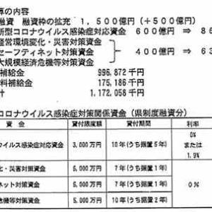 新型コロナウイルス感染症対策 奈良県制度融資枠1,500億円に拡充