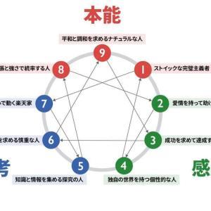 エニアグラムの初級編 木村龍星さんから学ぶチャンス!!