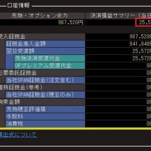 95日目:+25572円(累計+403万6378円)