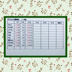 11月②ダイエット企画 ご報告