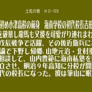 小津高校の前身 海南学校の初代校長 吉田数馬