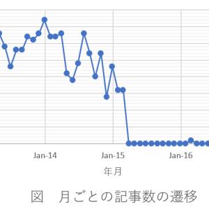 【ブログ十周年記念特別企画】 草ヒロ趣味。アラカルト!(1)