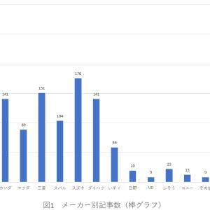 【ブログ十周年記念特別企画】 草ヒロ趣味。アラカルト!(2)