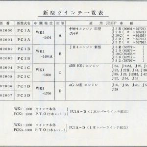 昭和飛行機製PTOのもととなったKOENIG社製モデル50のスペックを再確認するため同社に接触してみます。その⑤