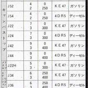 KE47エンジンに関する情報をお持ちの方にお願いがあります。その⑦