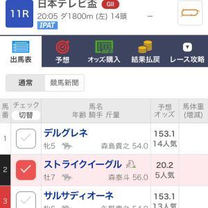JRAの強敵を撃破せよ! ...  JPN II 日本テレビ杯に本日出走