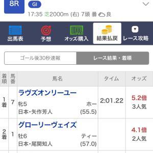 出走結果 _ 7500万円