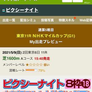 NHKマイルカップのメンバーレベル