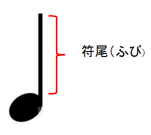 譜面を読む力をつけるには、符尾(ふび)の向きに注目しましょう