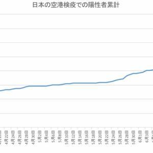 日本の空港検疫での陽性者数(7月5日まで)