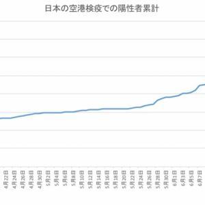 日本の空港検疫での陽性者数(7月9日発表分まで)
