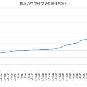 日本の空港検疫での陽性者数(7月14日発表分まで)
