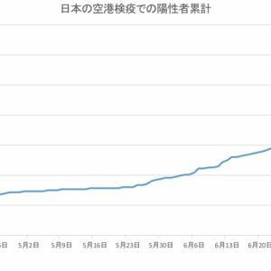 日本の空港検疫での陽性者数(7月30日発表分まで)