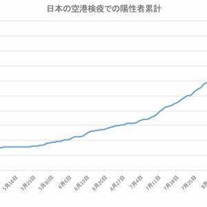 日本の空港検疫での陽性者数(9月20日発表分まで)